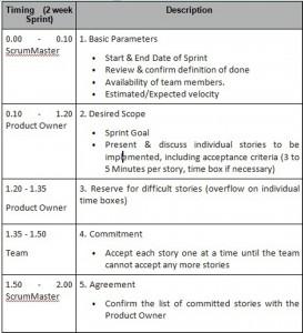 agenda_sprintplanning1a