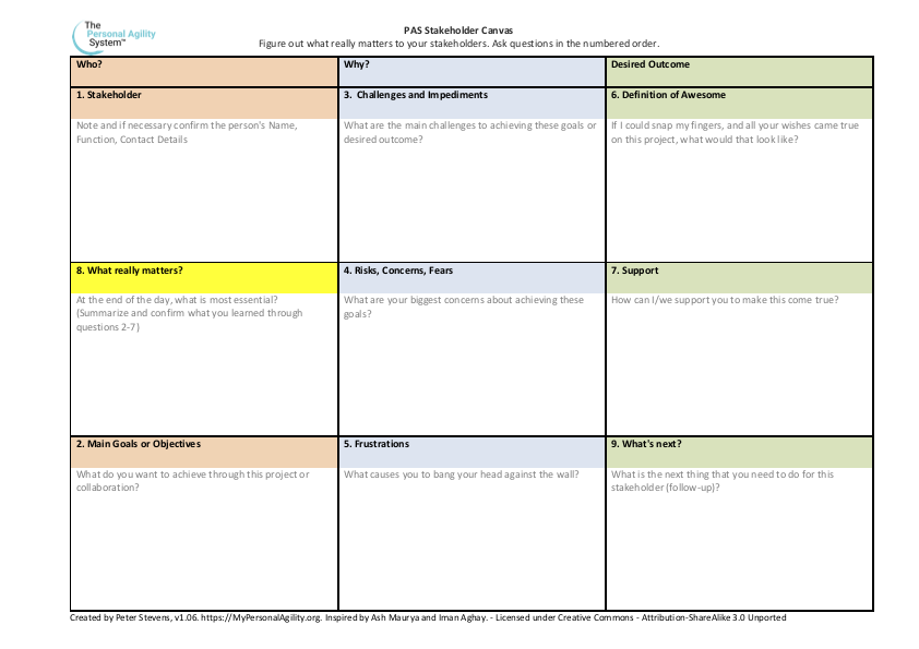 PAS Stakeholder Canvas - get the original at https://PersonalAgilityInstitute.org/freetools